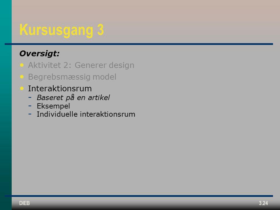 DIEB3.24 Kursusgang 3 Oversigt: Aktivitet 2: Generer design Begrebsmæssig model Interaktionsrum  Baseret på en artikel  Eksempel  Individuelle interaktionsrum