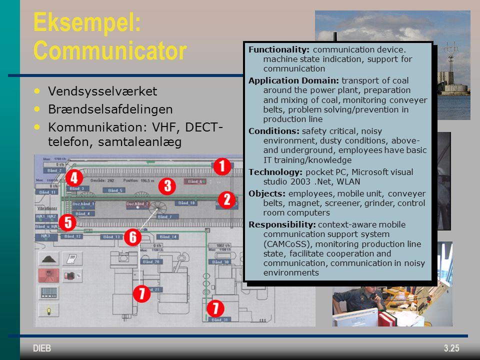 DIEB3.25 Eksempel: Communicator Vendsysselværket Brændselsafdelingen Kommunikation: VHF, DECT- telefon, samtaleanlæg Functionality: communication device.