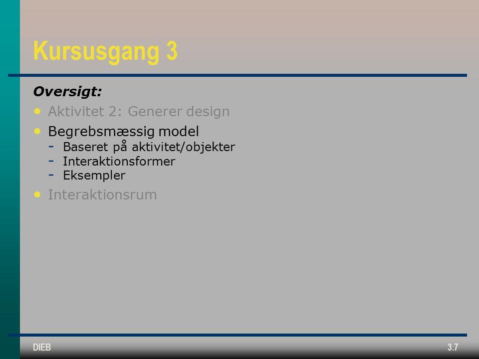 DIEB3.7 Kursusgang 3 Oversigt: Aktivitet 2: Generer design Begrebsmæssig model  Baseret på aktivitet/objekter  Interaktionsformer  Eksempler Interaktionsrum