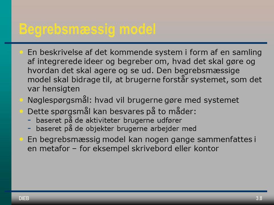 DIEB3.8 Begrebsmæssig model En beskrivelse af det kommende system i form af en samling af integrerede ideer og begreber om, hvad det skal gøre og hvordan det skal agere og se ud.
