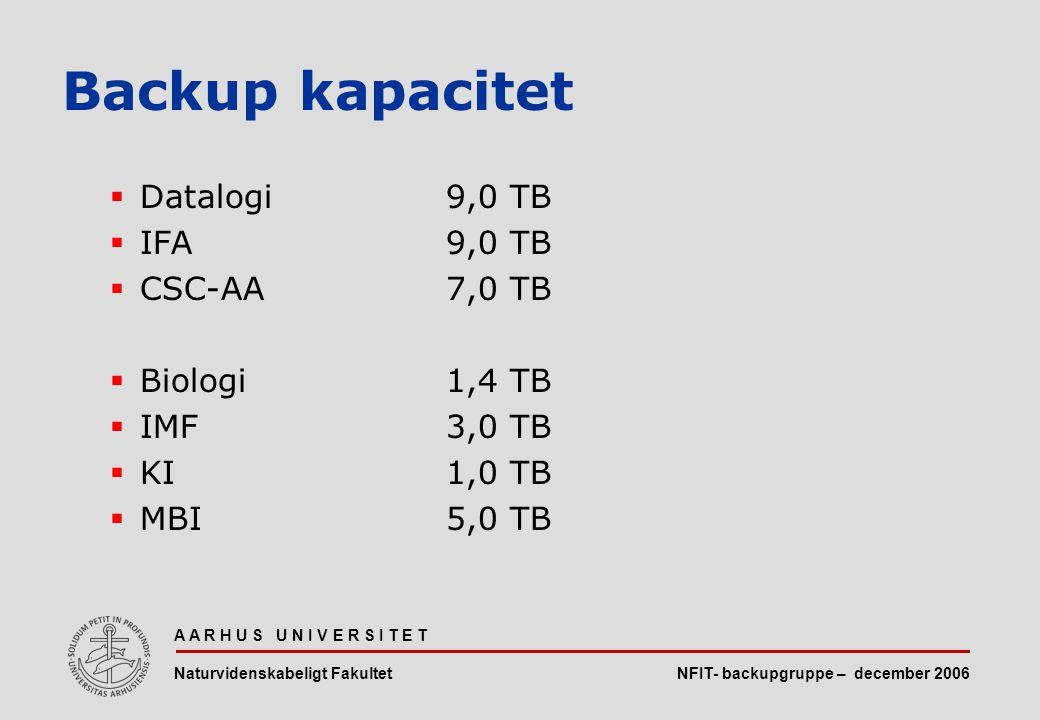 NFIT- backupgruppe – december 2006 A A R H U S U N I V E R S I T E T Naturvidenskabeligt Fakultet  Datalogi9,0 TB  IFA9,0 TB  CSC-AA7,0 TB  Biologi1,4 TB  IMF3,0 TB  KI1,0 TB  MBI5,0 TB Backup kapacitet