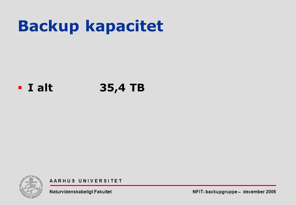 NFIT- backupgruppe – december 2006 A A R H U S U N I V E R S I T E T Naturvidenskabeligt Fakultet  I alt35,4 TB Backup kapacitet