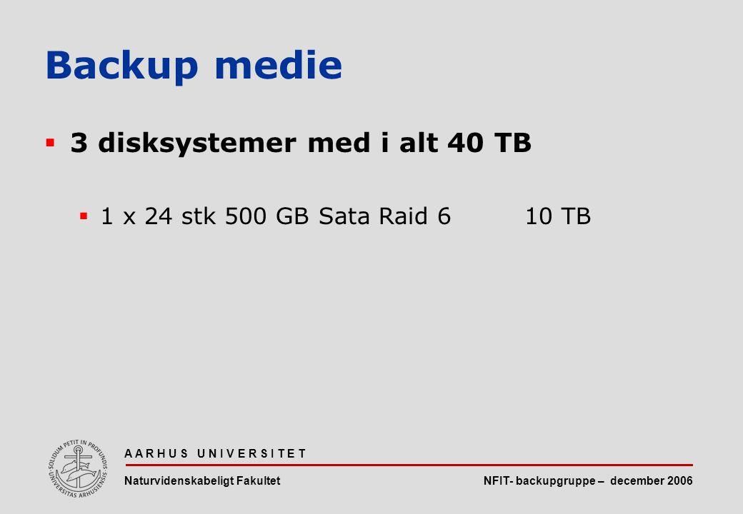 NFIT- backupgruppe – december 2006 A A R H U S U N I V E R S I T E T Naturvidenskabeligt Fakultet  3 disksystemer med i alt 40 TB  1 x 24 stk 500 GB Sata Raid 610 TB Backup medie