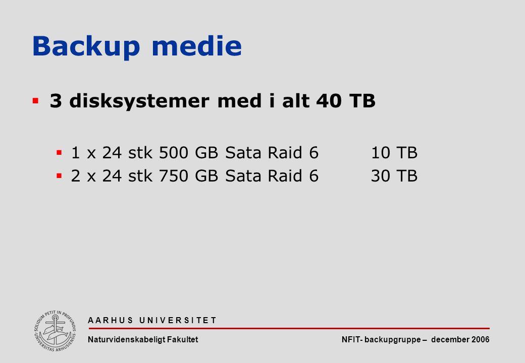 NFIT- backupgruppe – december 2006 A A R H U S U N I V E R S I T E T Naturvidenskabeligt Fakultet  3 disksystemer med i alt 40 TB  1 x 24 stk 500 GB Sata Raid 610 TB  2 x 24 stk 750 GBSata Raid 630 TB Backup medie