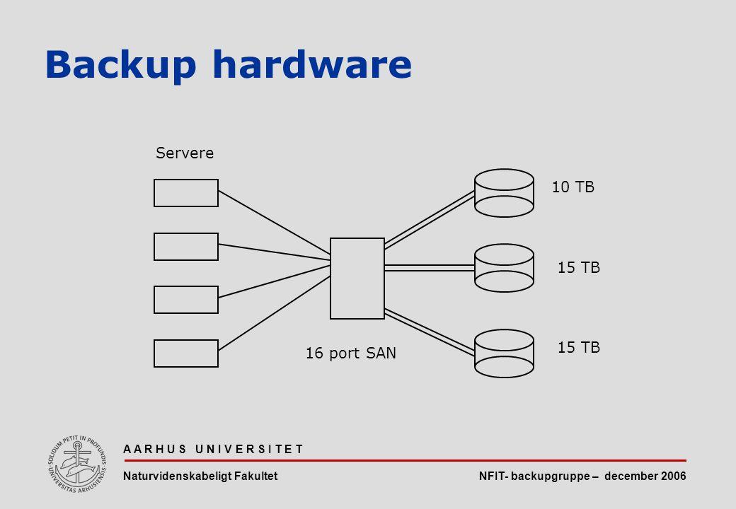 NFIT- backupgruppe – december 2006 A A R H U S U N I V E R S I T E T Naturvidenskabeligt Fakultet Backup hardware 16 port SAN Servere 10 TB 15 TB