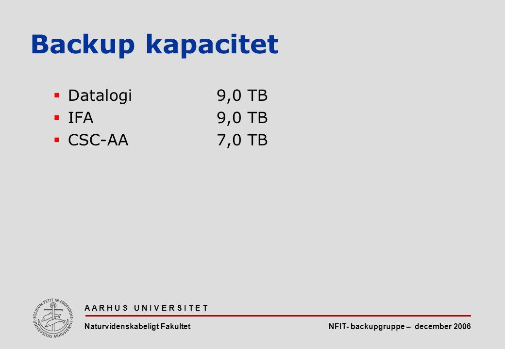 NFIT- backupgruppe – december 2006 A A R H U S U N I V E R S I T E T Naturvidenskabeligt Fakultet  Datalogi9,0 TB  IFA9,0 TB  CSC-AA7,0 TB Backup kapacitet