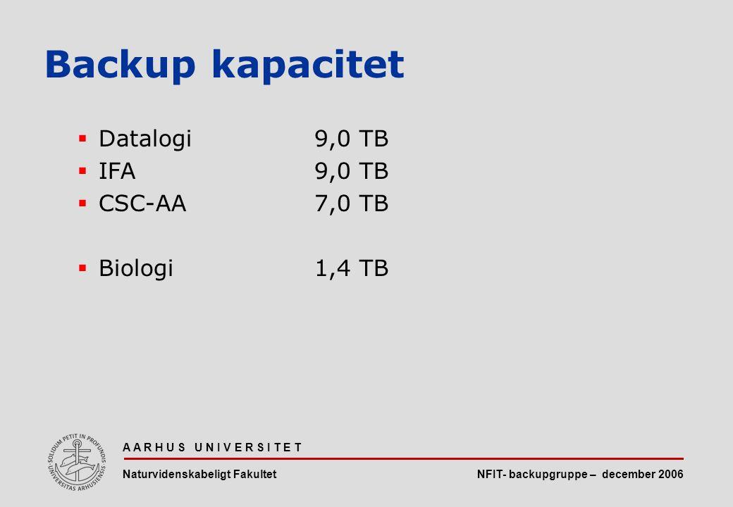 NFIT- backupgruppe – december 2006 A A R H U S U N I V E R S I T E T Naturvidenskabeligt Fakultet  Datalogi9,0 TB  IFA9,0 TB  CSC-AA7,0 TB  Biologi1,4 TB Backup kapacitet