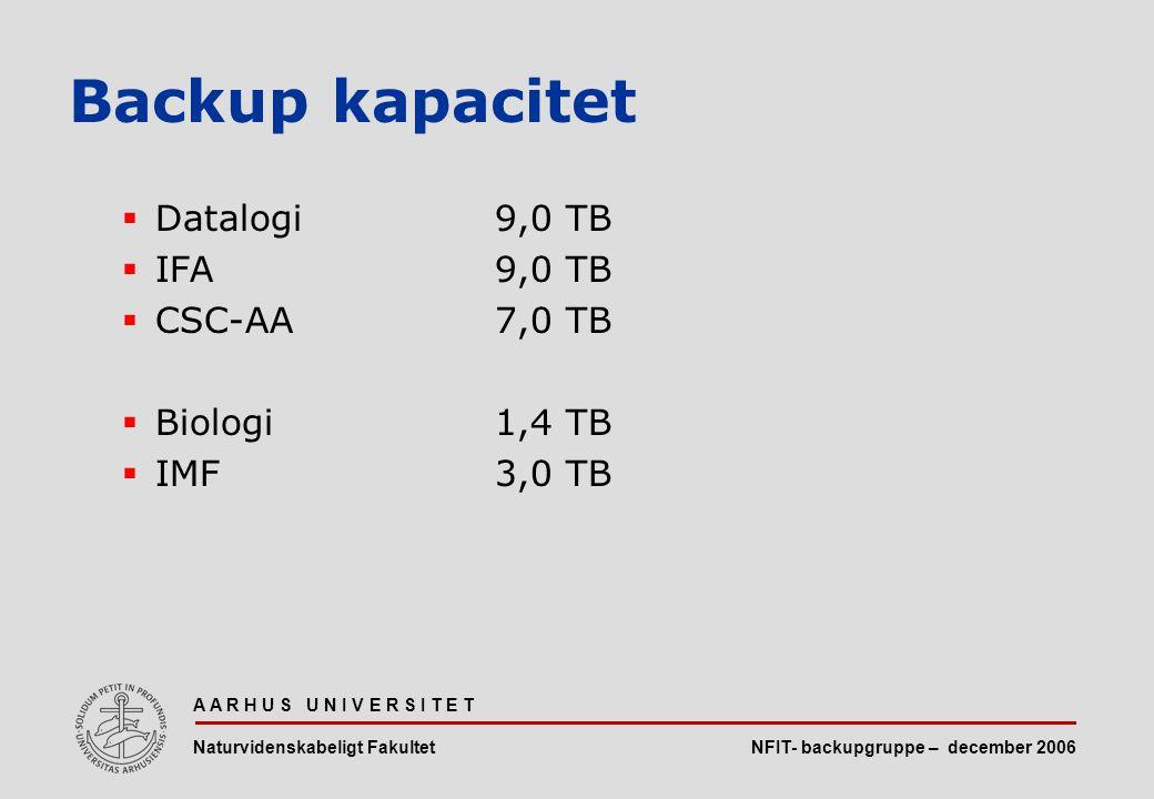 NFIT- backupgruppe – december 2006 A A R H U S U N I V E R S I T E T Naturvidenskabeligt Fakultet  Datalogi9,0 TB  IFA9,0 TB  CSC-AA7,0 TB  Biologi1,4 TB  IMF3,0 TB Backup kapacitet