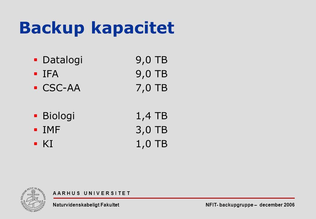 NFIT- backupgruppe – december 2006 A A R H U S U N I V E R S I T E T Naturvidenskabeligt Fakultet  Datalogi9,0 TB  IFA9,0 TB  CSC-AA7,0 TB  Biologi1,4 TB  IMF3,0 TB  KI1,0 TB Backup kapacitet