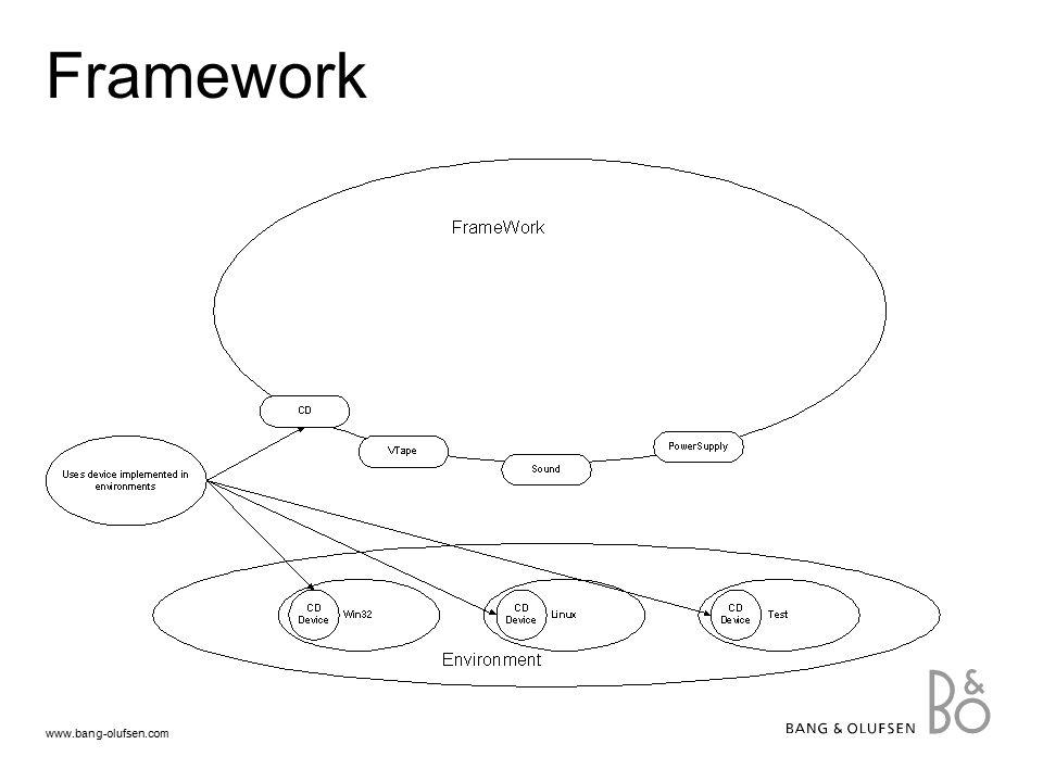 www.bang-olufsen.com Framework