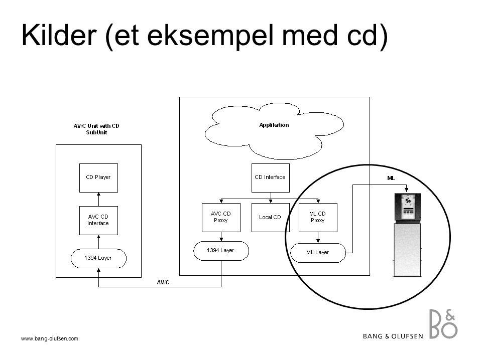 www.bang-olufsen.com Kilder (et eksempel med cd)