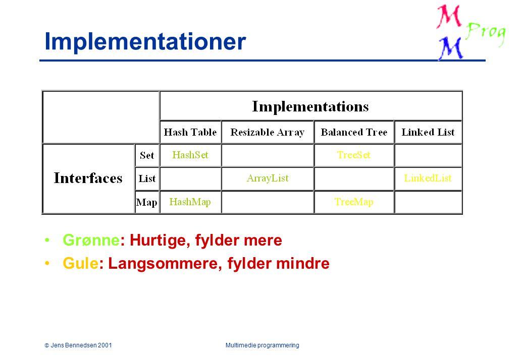  Jens Bennedsen 2001Multimedie programmering Implementationer Grønne: Hurtige, fylder mere Gule: Langsommere, fylder mindre
