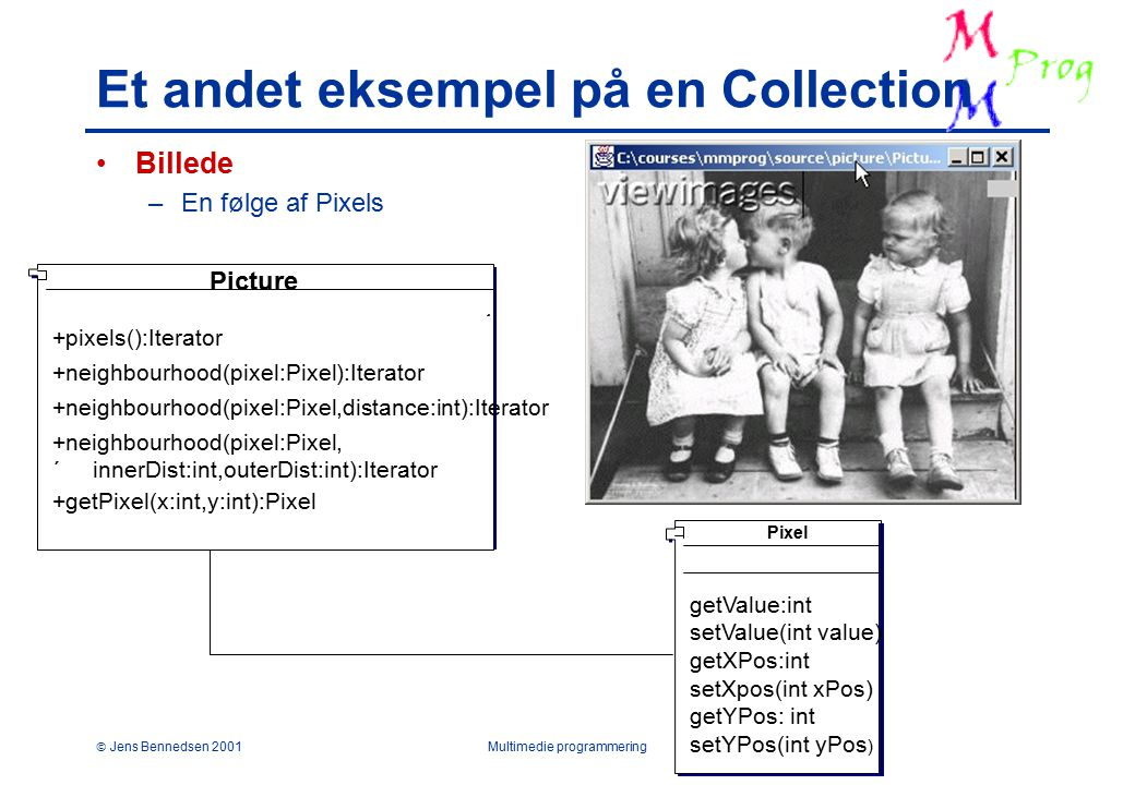  Jens Bennedsen 2001Multimedie programmering Et andet eksempel på en Collection Billede –En følge af Pixels Picture +pixels():Iterator +neighbourhood(pixel:Pixel):Iterator +neighbourhood(pixel:Pixel,distance:int):Iterator +neighbourhood(pixel:Pixel, ´ innerDist:int,outerDist:int):Iterator +getPixel(x:int,y:int):Pixel Pixel getValue:int setValue(int value) getXPos:int setXpos(int xPos) getYPos: int setYPos(int yPos )