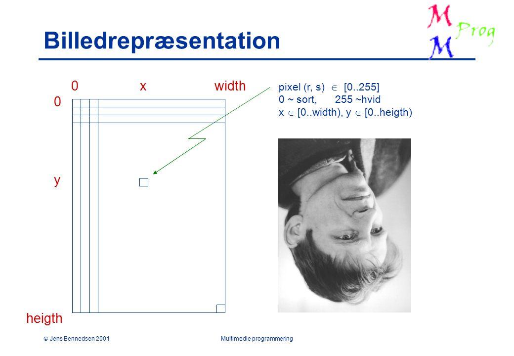 Jens Bennedsen 2001Multimedie programmering Billedrepræsentation x y pixel (r, s)  [0..255] 0 ~ sort, 255 ~hvid x  [0..width), y  [0..heigth) 0 0 heigth width