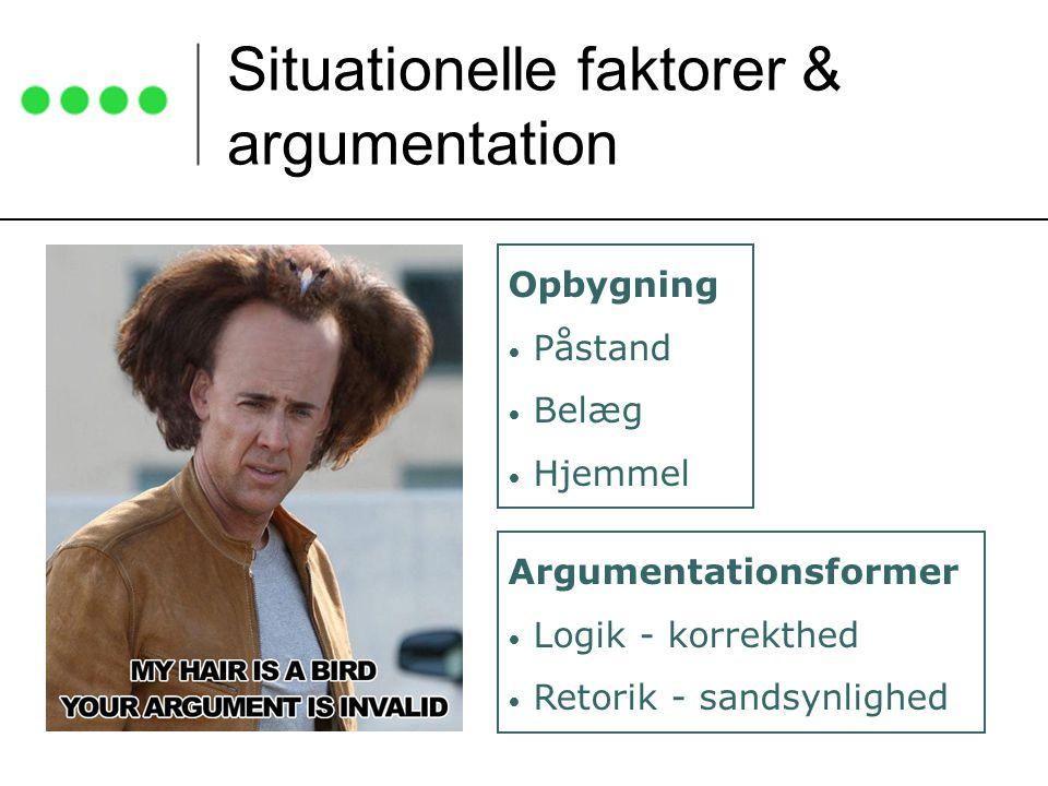 Situationelle faktorer & argumentation Opbygning Påstand Belæg Hjemmel Argumentationsformer Logik - korrekthed Retorik - sandsynlighed