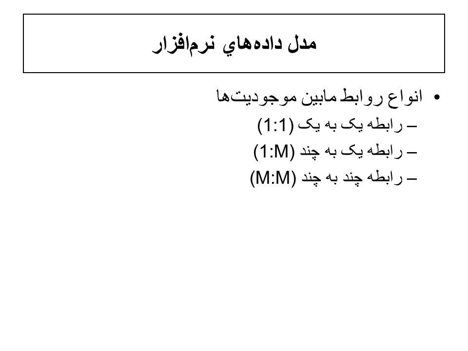 مدل دادههاي نرمافزار انواع روابط مابين موجوديتها –رابطه يک به يک (1:1) –رابطه يک به چند (1:M) –رابطه چند به چند (M:M)
