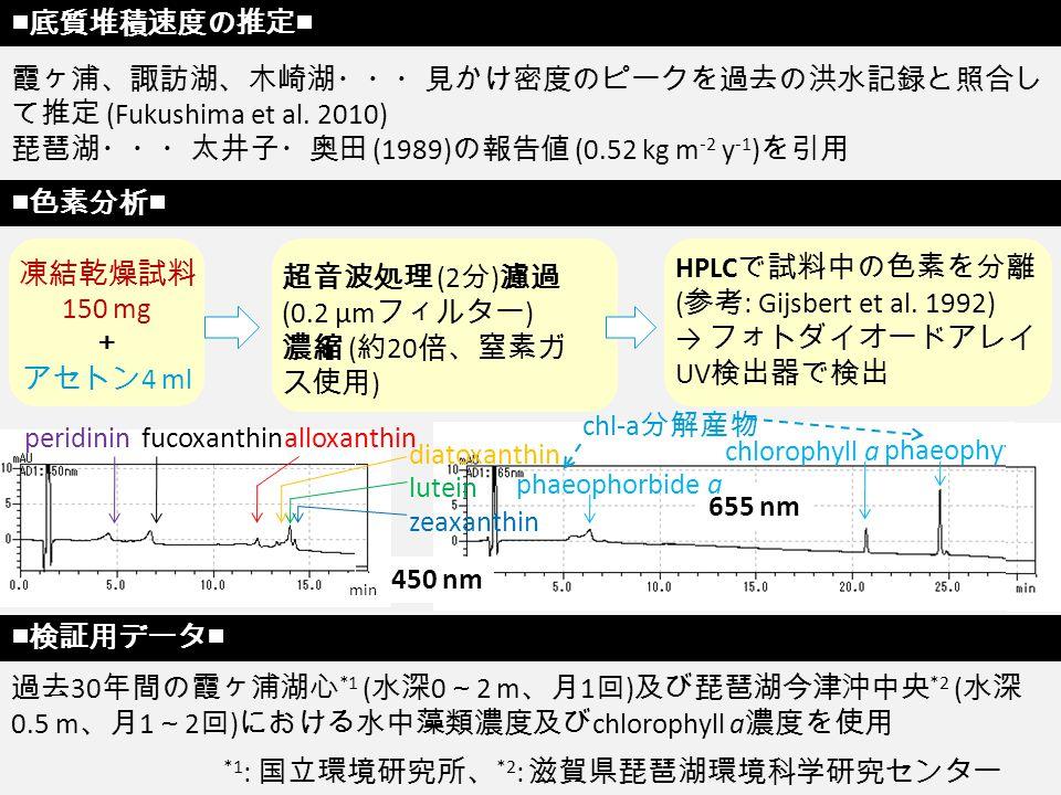 ■ 色素分析 ■ 凍結乾燥試料 150 mg + アセトン 4 ml 450 nm 655 nm HPLC で試料中の色素を分離 ( 参考 : Gijsbert et al.
