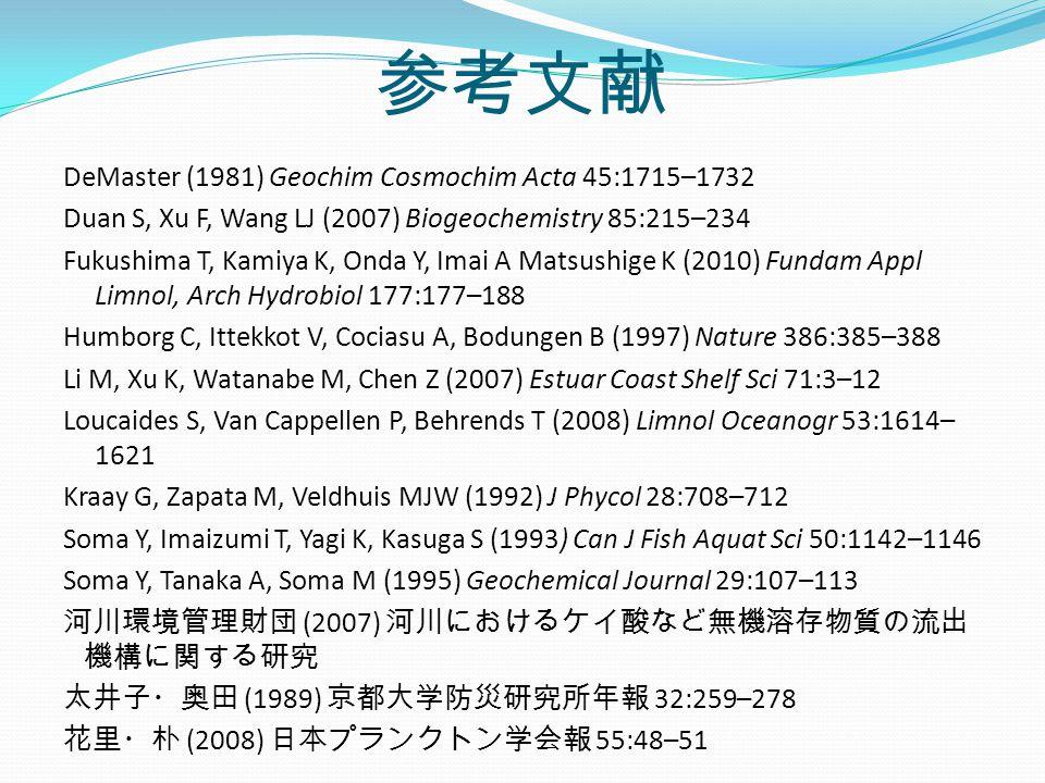参考文献 DeMaster (1981) Geochim Cosmochim Acta 45:1715–1732 Duan S, Xu F, Wang LJ (2007) Biogeochemistry 85:215–234 Fukushima T, Kamiya K, Onda Y, Imai A Matsushige K (2010) Fundam Appl Limnol, Arch Hydrobiol 177:177–188 Humborg C, Ittekkot V, Cociasu A, Bodungen B (1997) Nature 386:385–388 Li M, Xu K, Watanabe M, Chen Z (2007) Estuar Coast Shelf Sci 71:3–12 Loucaides S, Van Cappellen P, Behrends T (2008) Limnol Oceanogr 53:1614– 1621 Kraay G, Zapata M, Veldhuis MJW (1992) J Phycol 28:708–712 Soma Y, Imaizumi T, Yagi K, Kasuga S (1993) Can J Fish Aquat Sci 50:1142–1146 Soma Y, Tanaka A, Soma M (1995) Geochemical Journal 29:107–113 河川環境管理財団 (2007) 河川におけるケイ酸など無機溶存物質の流出 機構に関する研究 太井子・奥田 (1989) 京都大学防災研究所年報 32:259–278 花里・朴 (2008) 日本プランクトン学会報 55:48–51