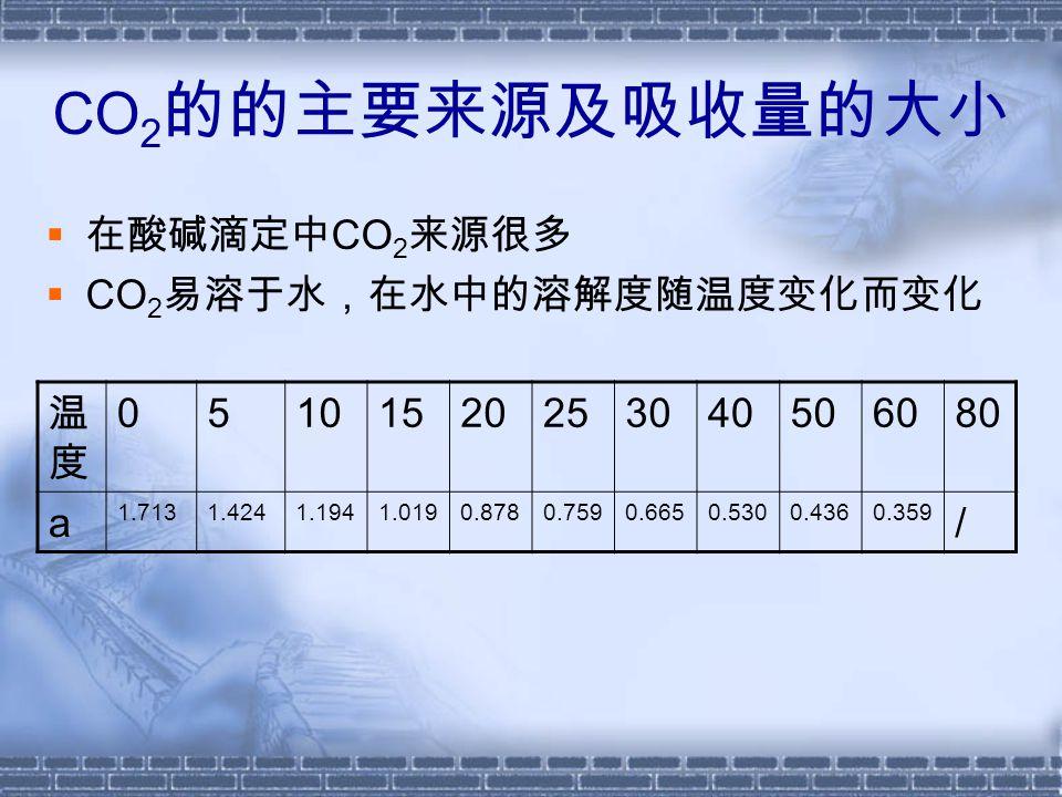 CO 2 的的主要来源及吸收量的大小  在酸碱滴定中 CO 2 来源很多  CO 2 易溶于水,在水中的溶解度随温度变化而变化 温度温度 05101520253040506080 a 1.7131.4241.1941.0190.8780.7590.6650.5300.4360.359 /