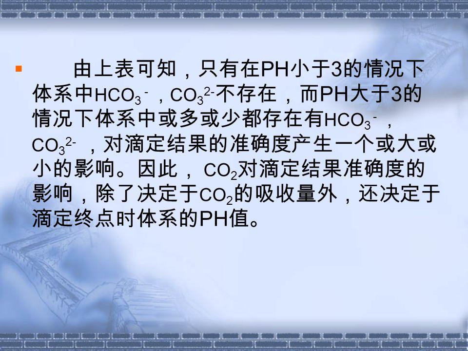  由上表可知,只有在 PH 小于 3 的情况下 体系中 HCO 3 - , CO 3 2- 不存在,而 PH 大于 3 的 情况下体系中或多或少都存在有 HCO 3 - , CO 3 2- ,对滴定结果的准确度产生一个或大或 小的影响。因此, CO 2 对滴定结果准确度的 影响,除了决定于 CO 2 的吸收量外,还决定于 滴定终点时体系的 PH 值。