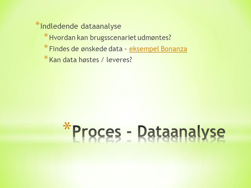 * Indledende dataanalyse * Hvordan kan brugsscenariet udmøntes.