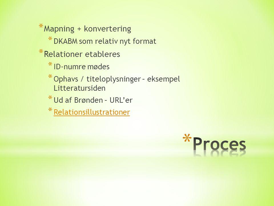 * Mapning + konvertering * DKABM som relativ nyt format * Relationer etableres * ID-numre mødes * Ophavs / titeloplysninger – eksempel Litteratursiden * Ud af Brønden – URL'er * Relationsillustrationer Relationsillustrationer