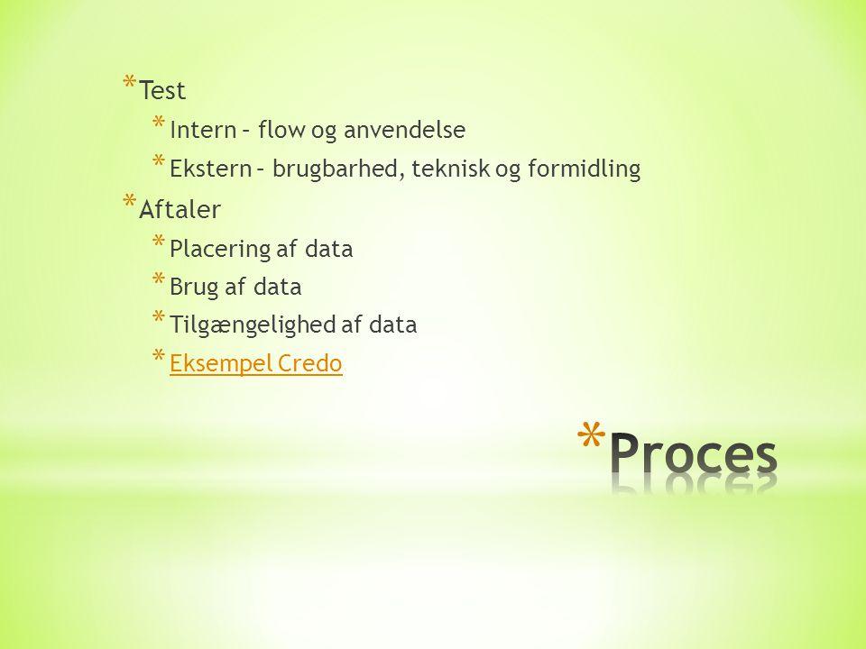 * Test * Intern – flow og anvendelse * Ekstern – brugbarhed, teknisk og formidling * Aftaler * Placering af data * Brug af data * Tilgængelighed af data * Eksempel Credo Eksempel Credo