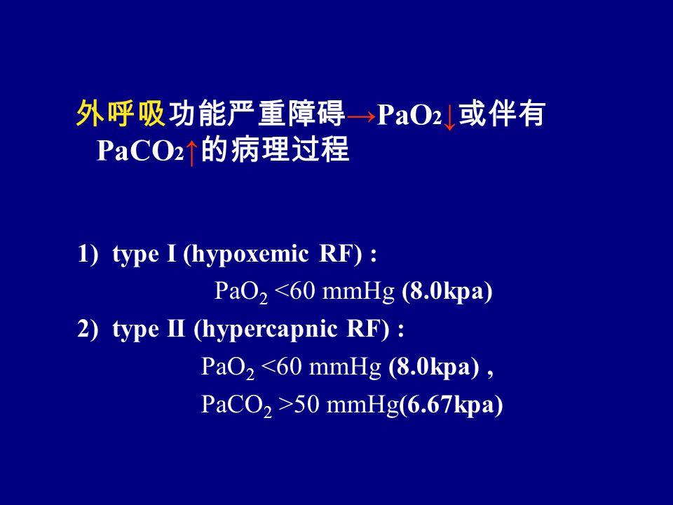 外呼吸功能严重障碍 →PaO 2 ↓ 或伴有 PaCO 2 ↑ 的病理过程 1) type I (hypoxemic RF) : PaO 2 <60 mmHg (8.0kpa) 2) type II (hypercapnic RF) : PaO 2 <60 mmHg (8.0kpa), PaCO 2 >50 mmHg(6.67kpa)
