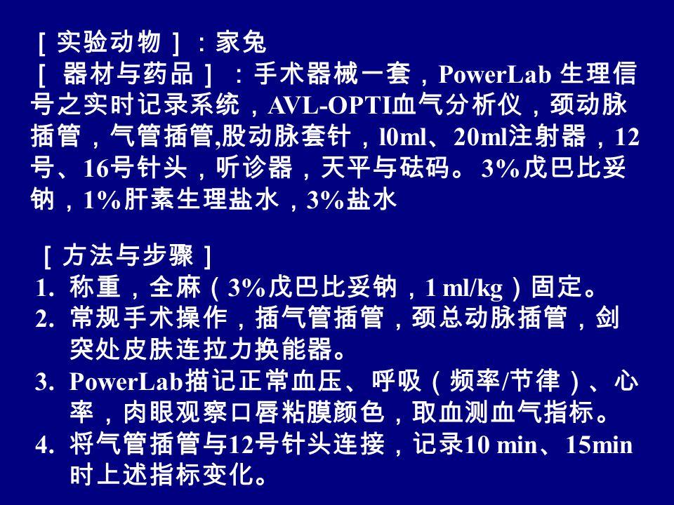 [实验动物]:家兔 [ 器材与药品] :手术器械一套, PowerLab 生理信 号之实时记录系统, AVL-OPTI 血气分析仪,颈动脉 插管,气管插管, 股动脉套针, l0ml 、 20ml 注射器, 12 号、 16 号针头,听诊器,天平与砝码。 3% 戊巴比妥 钠, 1% 肝素生理盐水, 3% 盐水 [方法与步骤] 1.