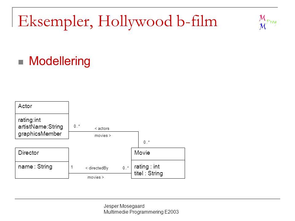 Jesper Mosegaard Multimedie Programmering E2003 Eksempler, Hollywood b-film Modellering Actor rating:int artistName:String graphicsMember Movie rating : int titel : String Director name : String 1 0..* movies > < directedBy 0..* < actors movies >
