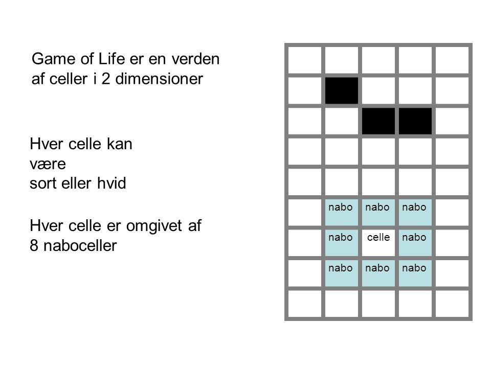 Game of Life er en verden af celler i 2 dimensioner Hver celle kan være sort eller hvid nabo cellenabo Hver celle er omgivet af 8 naboceller
