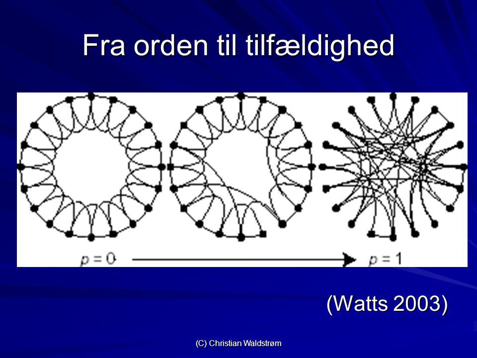 (C) Christian Waldstrøm Fra orden til tilfældighed (Watts 2003)