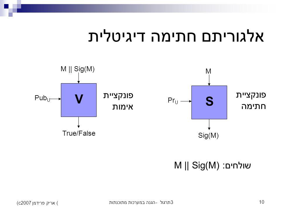 הגנה במערכות מתוכנתות - תרגול 310 (c) אריק פרידמן 2007 אלגוריתם חתימה דיגיטלית S M Sig(M) Pr U V M || Sig(M) True/False Pub U שולחים: M || Sig(M) פונקציית חתימה פונקציית אימות