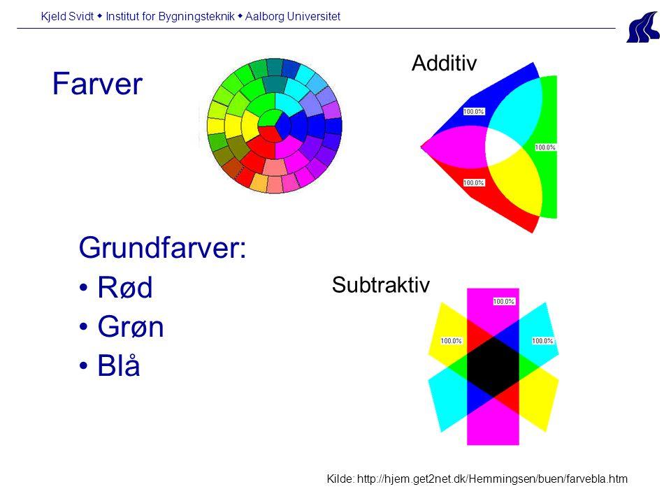 Farver Kjeld Svidt  Institut for Bygningsteknik  Aalborg Universitet Grundfarver: Rød Grøn Blå Kilde: http://hjem.get2net.dk/Hemmingsen/buen/farvebla.htm Additiv Subtraktiv