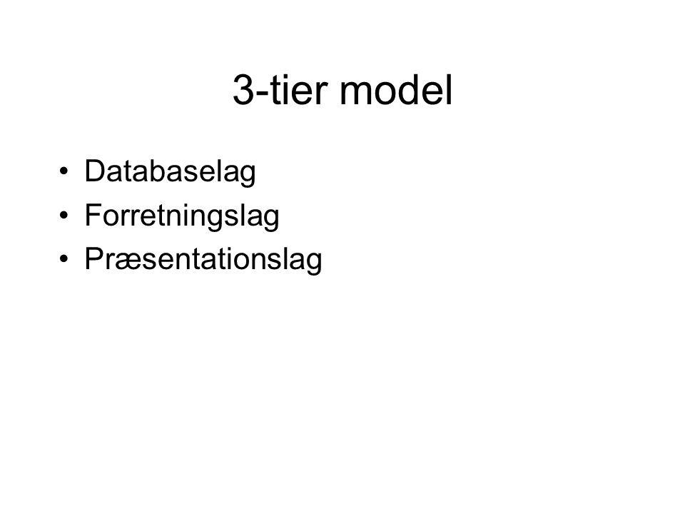 3-tier model Databaselag Forretningslag Præsentationslag sdsasdas d
