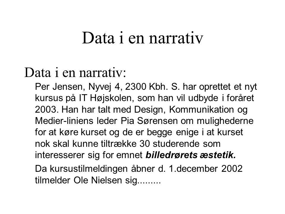 Data i en narrativ Data i en narrativ: Per Jensen, Nyvej 4, 2300 Kbh.