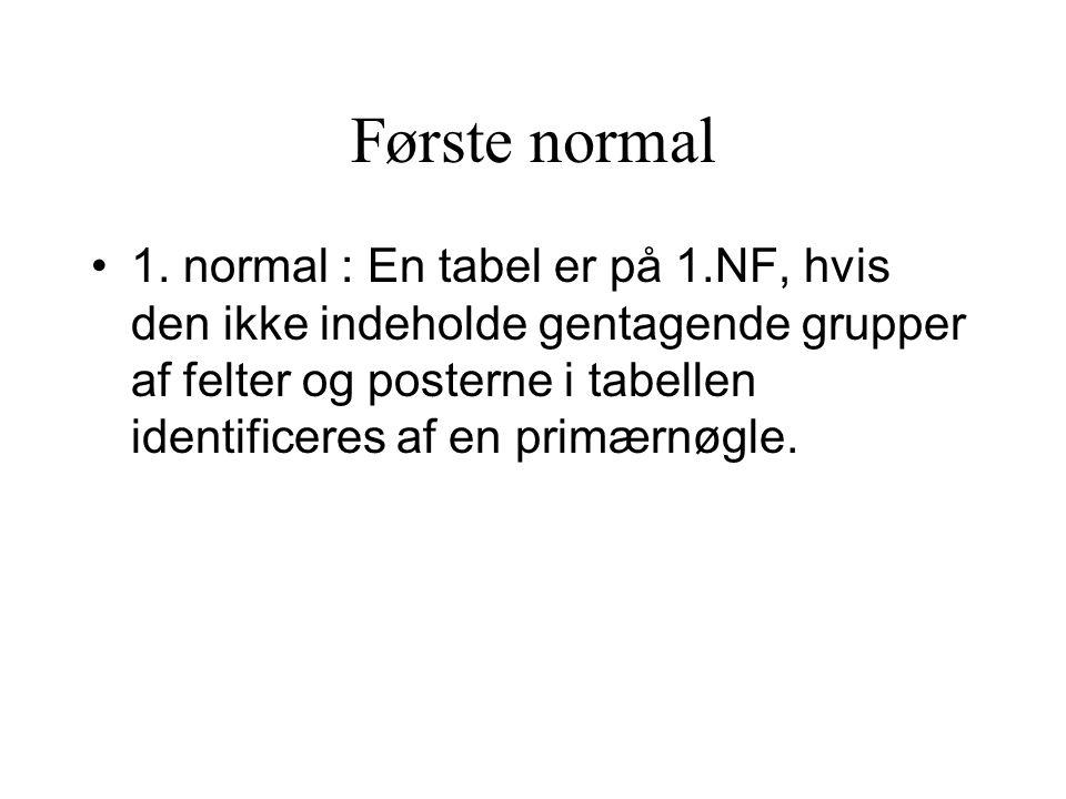 Første normal 1.