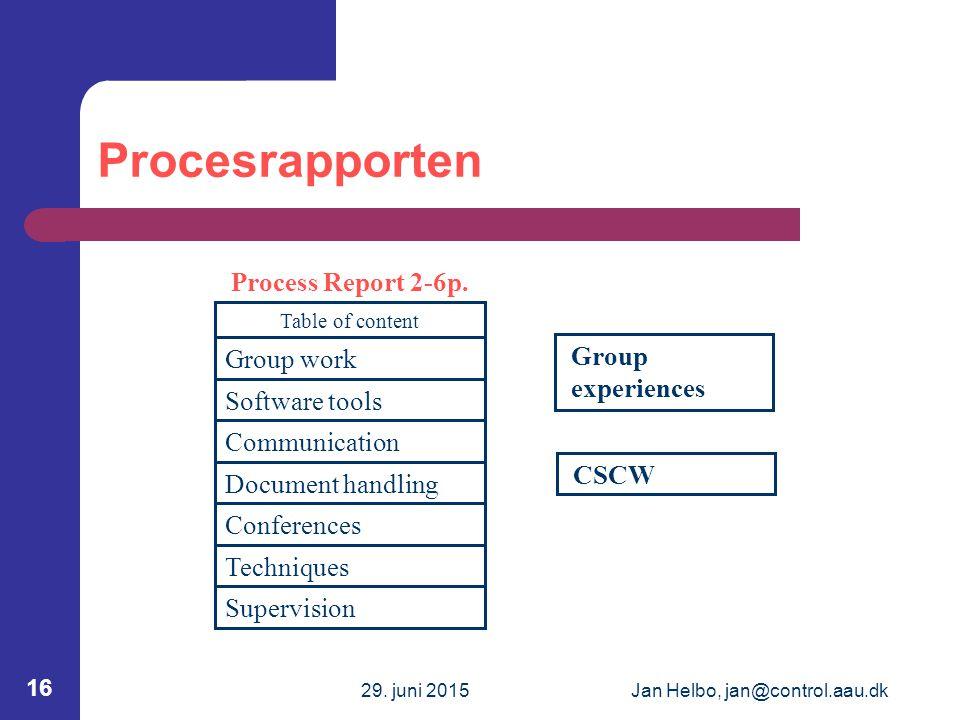 29. juni 2015Jan Helbo, jan@control.aau.dk 16 Procesrapporten Group experiences CSCW Supervision Techniques Conferences Document handling Communicatio