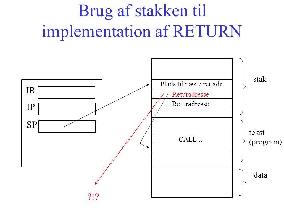 Brug af stakken til implementation af RETURN IR IP SP stak tekst (program) data Plads til næste ret.adr.