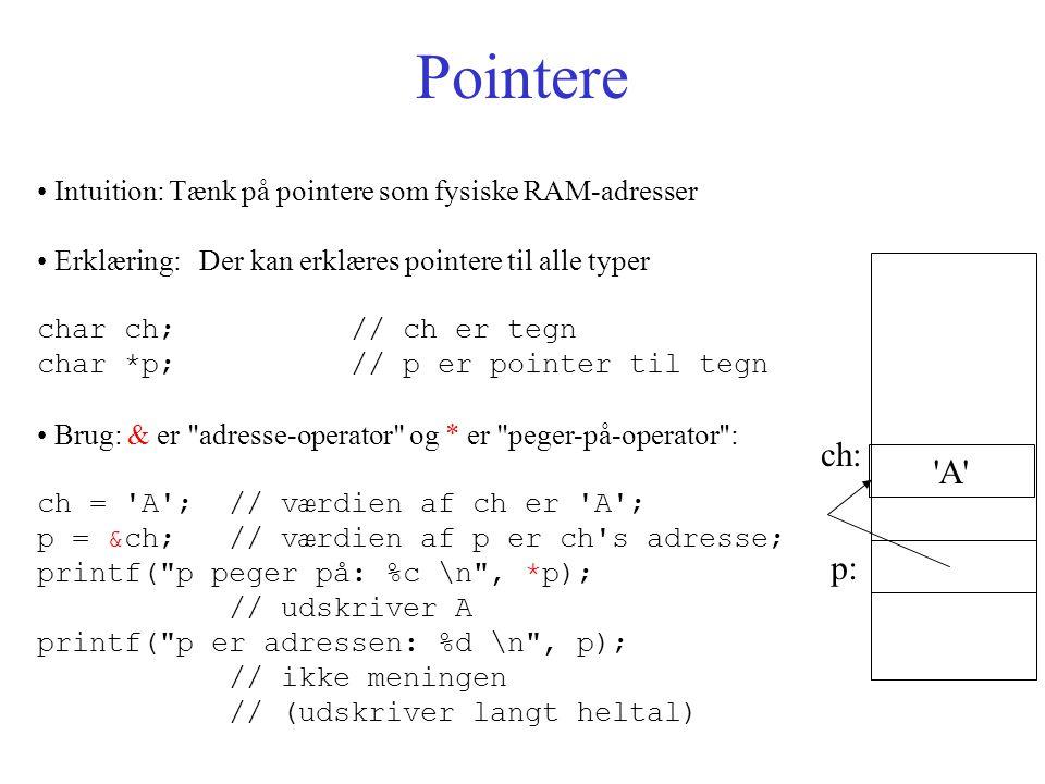 Pointere Intuition: Tænk på pointere som fysiske RAM-adresser Erklæring: Der kan erklæres pointere til alle typer char ch; // ch er tegn char *p; // p er pointer til tegn Brug: & er adresse-operator og * er peger-på-operator : ch = A ; // værdien af ch er A ; p = &ch; // værdien af p er ch s adresse; printf( p peger på: %c \n , *p); // udskriver A printf( p er adressen: %d \n , p); // ikke meningen // (udskriver langt heltal) p: A ch: