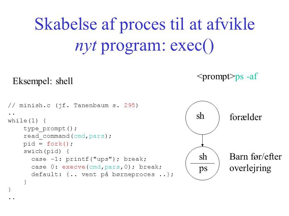 Skabelse af proces til at afvikle nyt program: exec() Eksempel: shell sh ps forælder Barn før/efter overlejring // minish.c (jf.