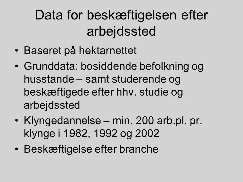 Data for beskæftigelsen efter arbejdssted Baseret på hektarnettet Grunddata: bosiddende befolkning og husstande – samt studerende og beskæftigede efter hhv.