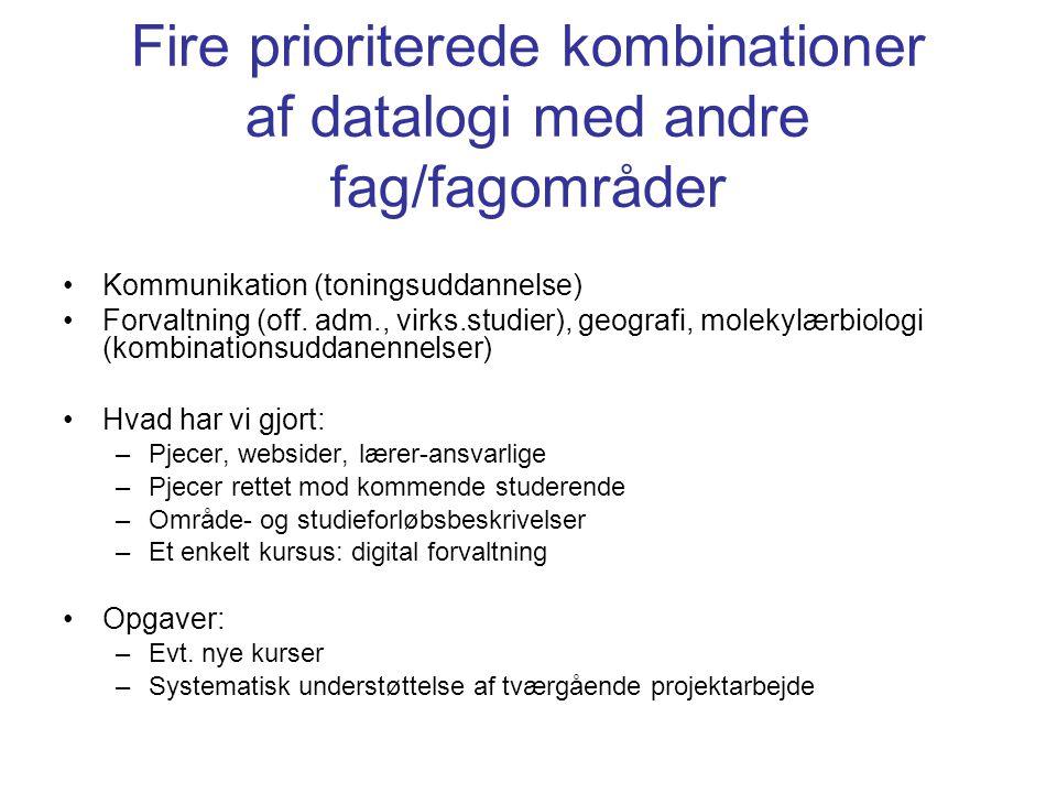 Fire prioriterede kombinationer af datalogi med andre fag/fagområder Kommunikation (toningsuddannelse) Forvaltning (off.