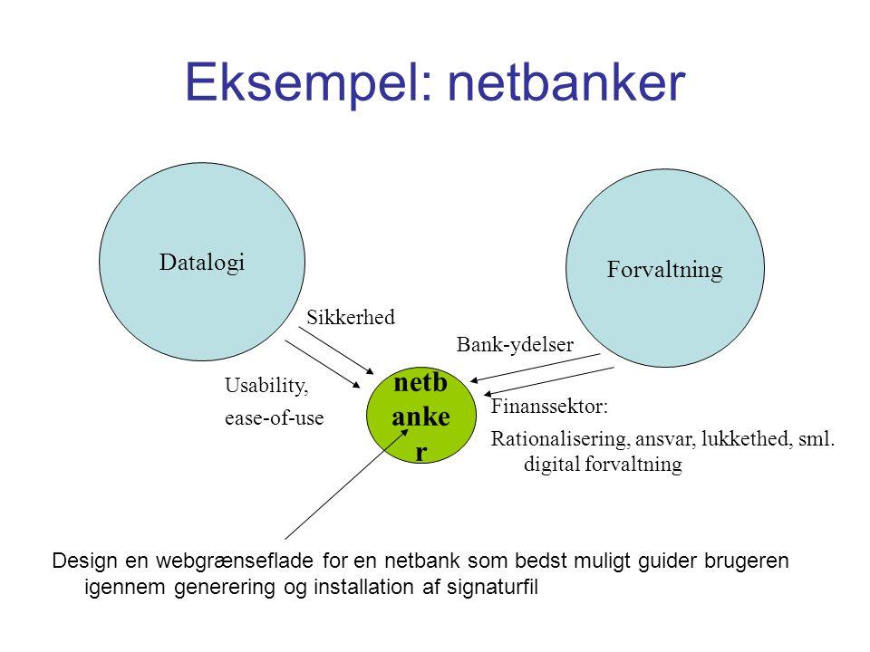 Eksempel: netbanker Design en webgrænseflade for en netbank som bedst muligt guider brugeren igennem generering og installation af signaturfil Datalogi Forvaltning netb anke r Sikkerhed Usability, ease-of-use Bank-ydelser Finanssektor: Rationalisering, ansvar, lukkethed, sml.
