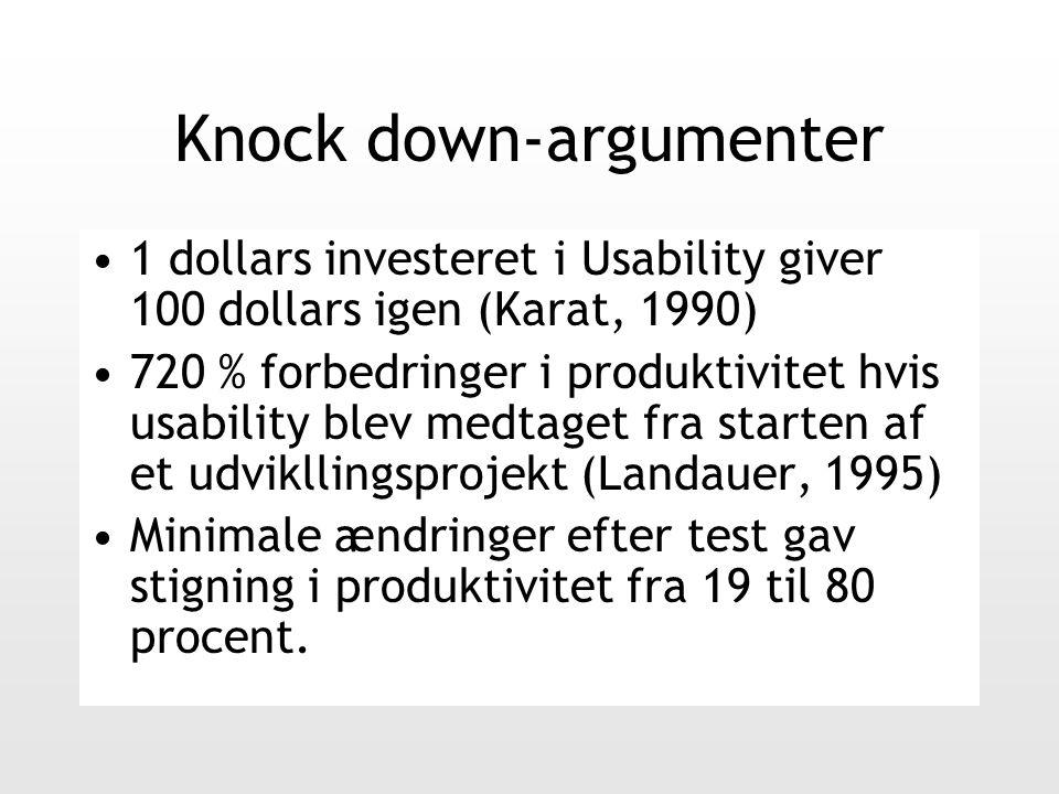 Knock down-argumenter 1 dollars investeret i Usability giver 100 dollars igen (Karat, 1990) 720 % forbedringer i produktivitet hvis usability blev medtaget fra starten af et udvikllingsprojekt (Landauer, 1995) Minimale ændringer efter test gav stigning i produktivitet fra 19 til 80 procent.