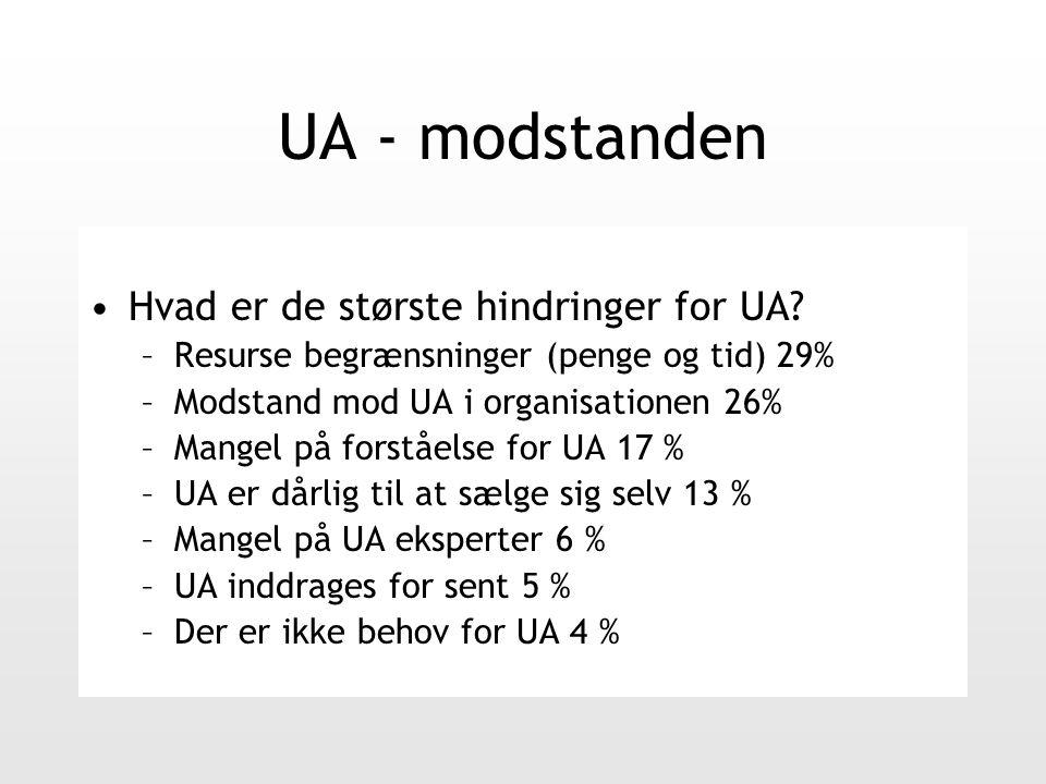 UA - modstanden Hvad er de største hindringer for UA.