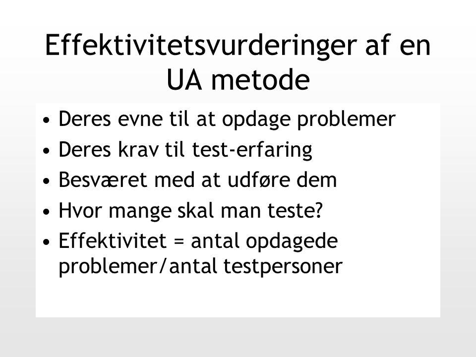 Effektivitetsvurderinger af en UA metode Deres evne til at opdage problemer Deres krav til test-erfaring Besværet med at udføre dem Hvor mange skal man teste.