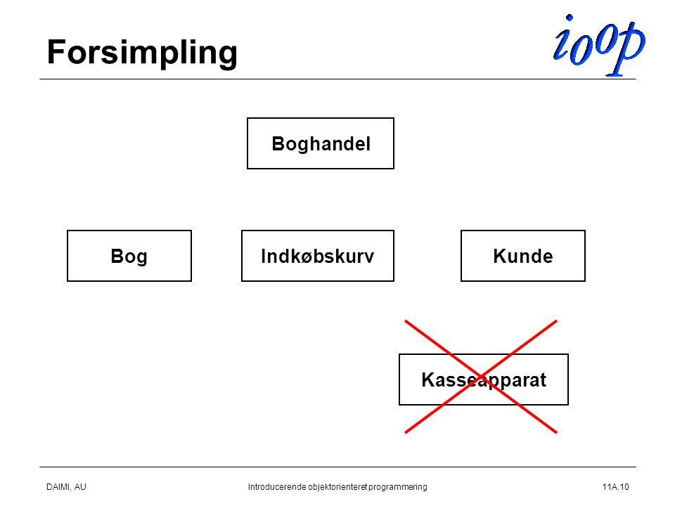 DAIMI, AUIntroducerende objektorienteret programmering11A.10 Forsimpling KundeBog Kasseapparat Boghandel Indkøbskurv