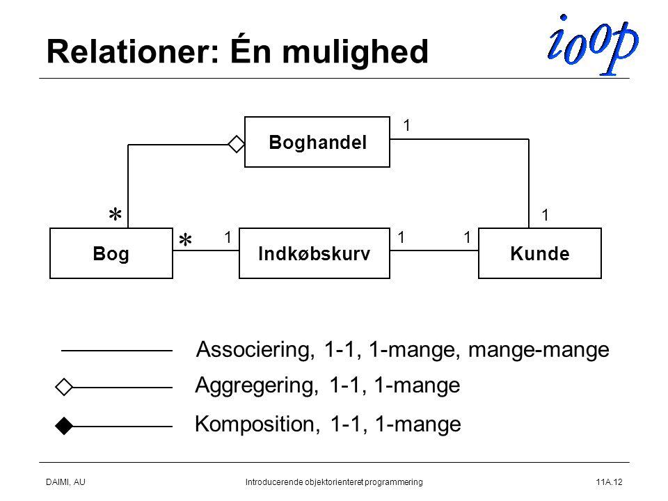 DAIMI, AUIntroducerende objektorienteret programmering11A.12 Relationer: Én mulighed KundeBog Boghandel Indkøbskurv * 1 1 111 * Associering, 1-1, 1-mange, mange-mange Aggregering, 1-1, 1-mange Komposition, 1-1, 1-mange