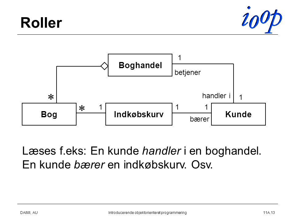 DAIMI, AUIntroducerende objektorienteret programmering11A.13 Roller KundeBog Boghandel Indkøbskurv * 1 1 111 * betjener handler i bærer Læses f.eks: En kunde handler i en boghandel.